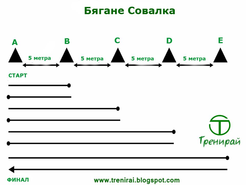 Бягане Совалка Кардио упражнение - Пример 2