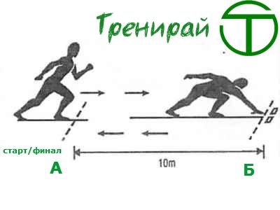 Бягане Совалка Кардио упражнение - Пример 1