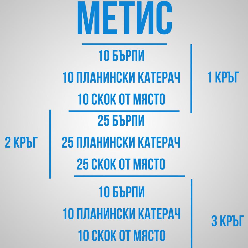 Фриилетикс-Метис-упражнения